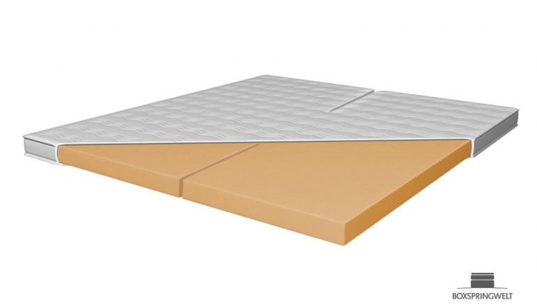 Splittopper aus Kaltschaum HR 60 200x200 cm für verstellbare Doppelbetten