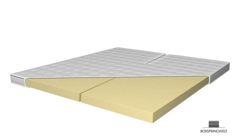 Klimalatex Splittopper 200x200 cm